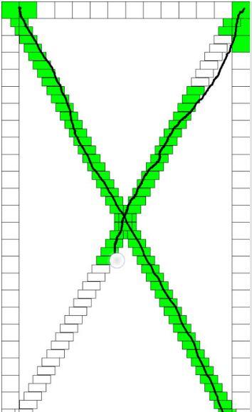 آزمایش لمس صفحه Touch Test