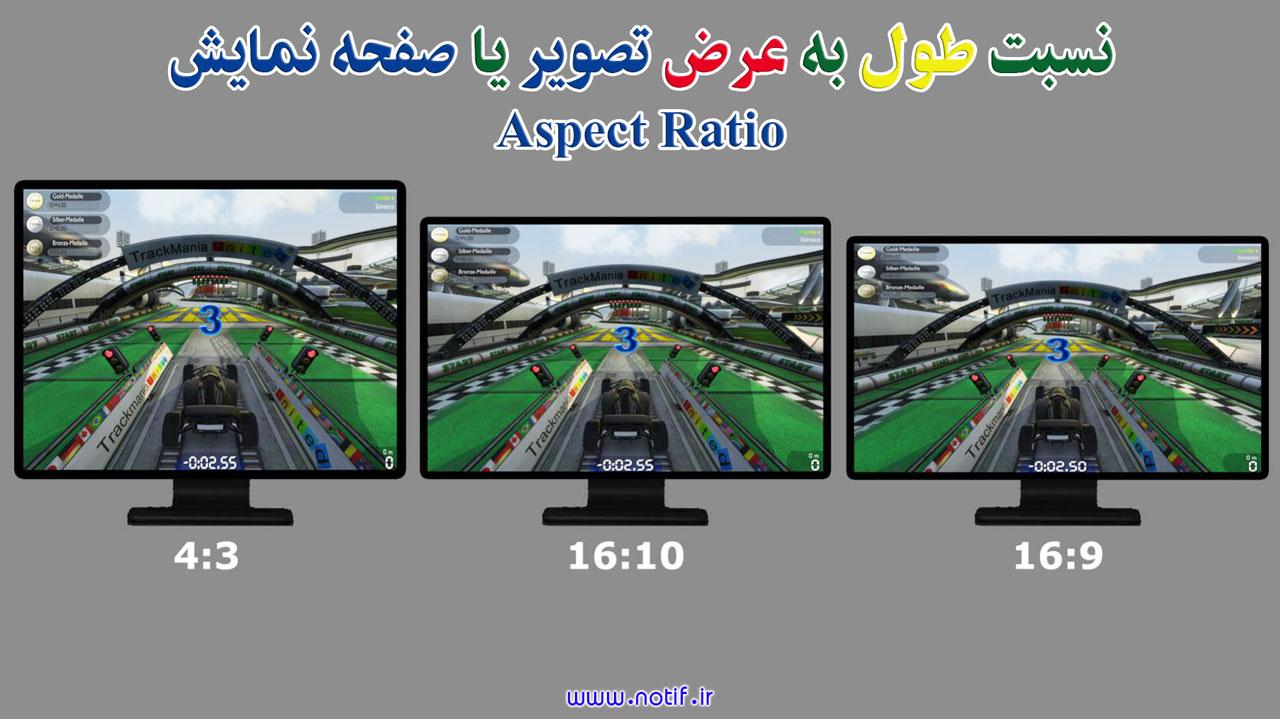 Aspect Ratio نسبت تصویر